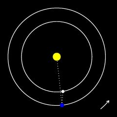 The orbits of the Earth andVenus at its first re ...